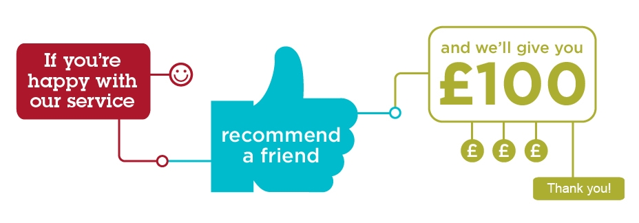 Recommend a friend dating